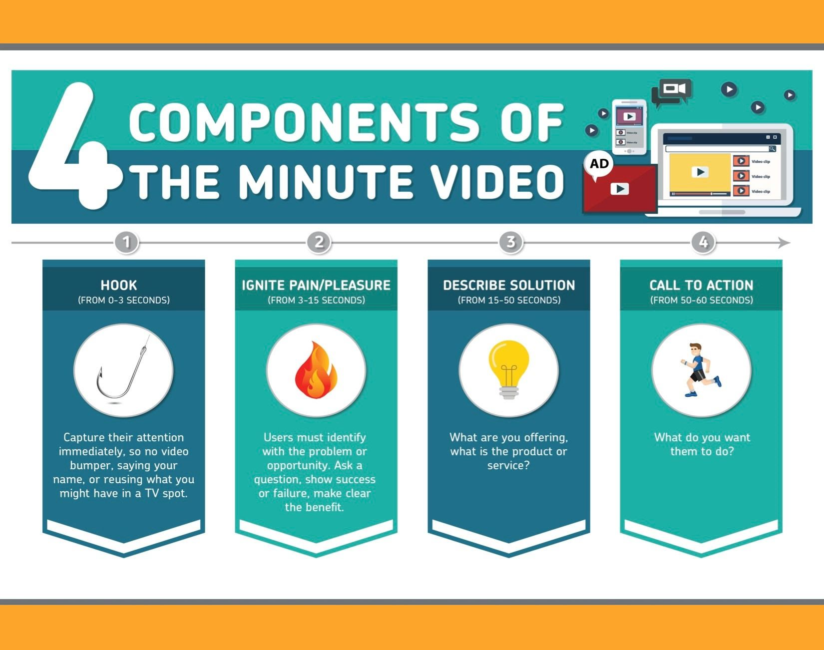 1-Minute-Video-Ad-Template